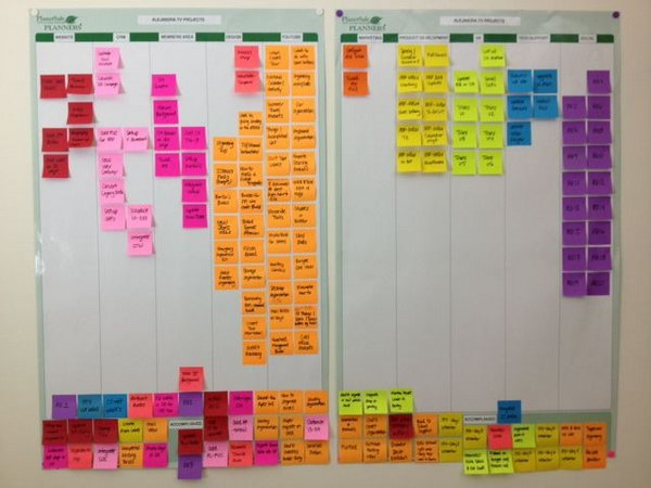 9-organize-tasks-with-post-it-notes