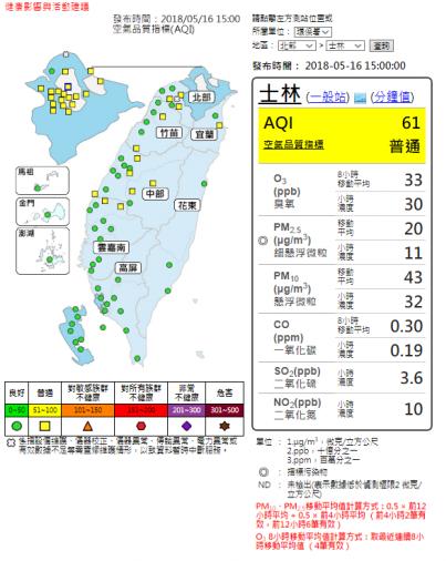 20180516空氣品質監測數字